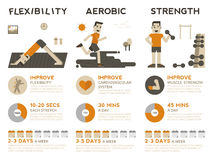 Exercise Infographic. Illustration of 3 types of exercises, flexibility, aerobic and strength training Stock Image
