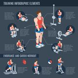 Exercise Machines Infographics Stock Image