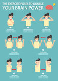 The exercise poses to double your brain power infographic Stock Image