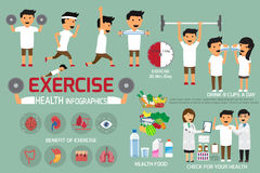 Exercise or sport for health and check your body infographics. v Stock Image