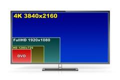 exhibición de 4K TV con la comparación de las resoluciones de la pantalla Imagen de archivo