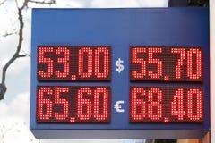 Exhibición de la calle con los tipos de cambio de los dígitos rojos - dólar y euro Fotografía de archivo libre de regalías