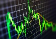 Exhibición del gráfico de la carta de las citas del mercado de acción en la pantalla en línea viva del monitor Beneficíese, creci Foto de archivo