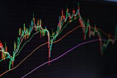 Exhibición del mercado de acción, de los datos de intercambio comunes o del gráfico en monitor Imagen de archivo libre de regalías