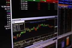 Exhibición del mercado de acción o datos de intercambio y gráfico de la acción en monitor Fotografía de archivo