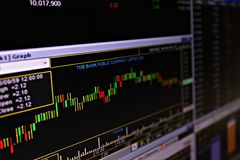 Exhibición del mercado de acción o datos de intercambio y gráfico de la acción en monitor Imagen de archivo libre de regalías