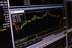 Exhibición del mercado de acción o datos de intercambio y gráfico de la acción en monitor Foto de archivo libre de regalías