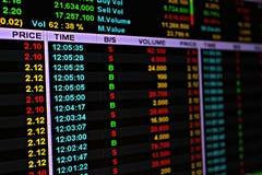 Exhibición del mercado de acción o de los datos de intercambio de la acción en monitor Imagenes de archivo