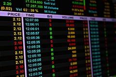 Exhibición del mercado de acción o de los datos de intercambio de la acción en monitor Fotografía de archivo libre de regalías