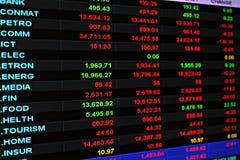 Exhibición del mercado de acción o de los datos de intercambio de la acción en monitor Imagen de archivo