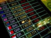 Exhibición digital del monitor del tipo de cambio de moneda Fotografía de archivo libre de regalías