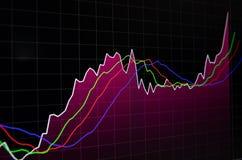 Exhibici?n financiera del precio del gr?fico y de la carta de barra del mercado de acci?n en fondo oscuro stock de ilustración