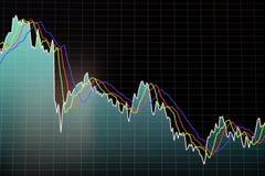 Exhibici?n financiera del precio del gr?fico y de la carta de barra del mercado de acci?n en fondo oscuro ilustración del vector