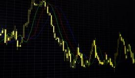 Exhibici?n financiera del precio del gr?fico y de la carta de barra del mercado de acci?n en fondo oscuro libre illustration