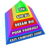 Exit Comfort Zone Push Yourself Change Dream Pyramid Steps. Exit Comfort Zone, Push Yourself, Dream Big, Give All and Reach Goal steps on a pyramid as vector illustration