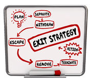 Exit Strategy Plan Written on Dry Erase Board Ending Way Out Royalty Free Stock Photography