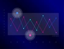 Exklusivt mörker - blått affärsdiagram, graf planlägg linjen Arkivfoton