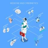 Exoskeleton Isometric Composition. Exoskeleton bionic prosthetics composition with cyborg symbols on blue background isometric vector illustration Royalty Free Stock Image