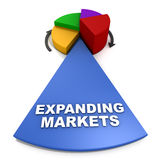 Expanding markets. Concept of emerging and developing world where business players could expand away from already saturated developed markets Royalty Free Stock Images