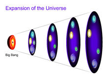 Expansion of the Universe Stock Photo