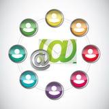 expédiez-nous illustration de connexions de contacts Photographie stock libre de droits