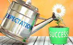 Free Expectation Helps Achieve Success - Pictured As Word Expectation On A Watering Can To Show That It Makes Success To Grow And It Is Royalty Free Stock Images - 190503949