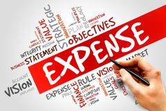 Expense Stock Photo
