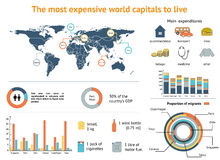 Expenses flat style thematic infographics concept. The most expensive capitals in the world Stock Photo