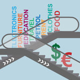 Expenses and income. Escalator showing the expenses and income difference Royalty Free Stock Images
