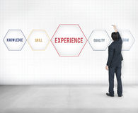 Experience Knowledge Skill Wisdom Intelligence Concept Royalty Free Stock Photos