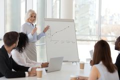 Experienced coach presenting report showing sales increasing on flipchart. Experienced positive business women presenting to company staff report, showing growth stock photo