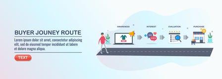 Experiencia del cliente - comprando el mapa del viaje - ruta de la conversión del comprador - concepto de diseño isométrico ilustración del vector