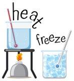 Experimento de la ciencia con calor y el helada ilustración del vector