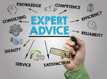 Expert Advice. Hand with marker writing, light gray background.  Stock Images