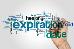 Expiration date word cloud concept on grey background Royalty Free Stock Photo