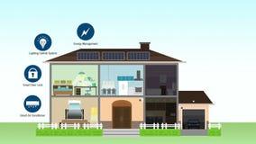Explique los aparatos electrodomésticos elegantes del icono infographic control elegante del dispositivo libre illustration