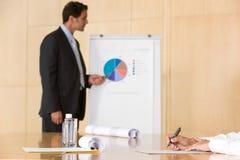 Expliquer confiant d'homme d'affaires Images stock