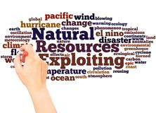 Exploiting Natural Resources word cloud hand writing concept. On white background stock photos