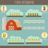 Exploração agrícola infographic Fotos de Stock Royalty Free