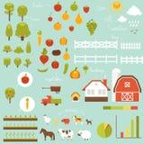 Exploração agrícola infographic Imagens de Stock