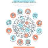 Exploración espacial Infographics Foto de archivo