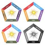 Explosion Pentagon: Oxygen, Heat, Fuel, Dispersion and Confinement Stock Images