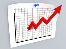 The explosive chart Royalty Free Stock Photography