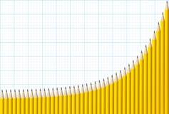 exponential- grafblyertspennor Arkivfoto