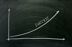 Exponential growth chart. Drawing on blackboard Stock Images
