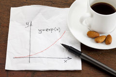 Exponential growth on napkin. Exponential growth curve sketched on a cocktail napkin with coffee cup and snack on wood table Royalty Free Stock Photos