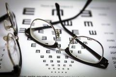 Exponeringsglas och tabeller som kontrollerar uttrycken av Arkivfoto