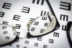 Exponeringsglas och tabeller som kontrollerar uttrycken av Arkivbild