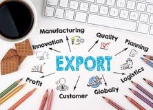 Export begrepp för produktvarordetaljhandel Diagram med nyckelord och symboler fotografering för bildbyråer