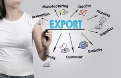 Export begrepp för produktvarordetaljhandel Diagram med nyckelord och symboler royaltyfria foton